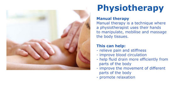Phsiotherapy Marbella